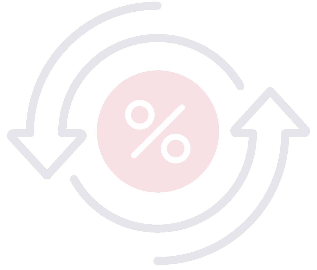 Drug Discounts & Rebates :